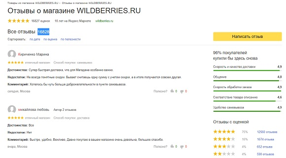 Отзывы о Wildberries на Яндекс.Маркете