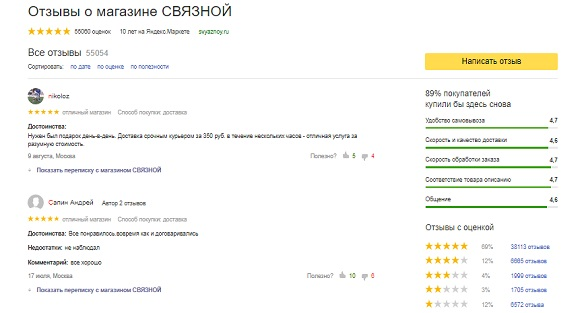 Отзывы на Яндекс.Маркет