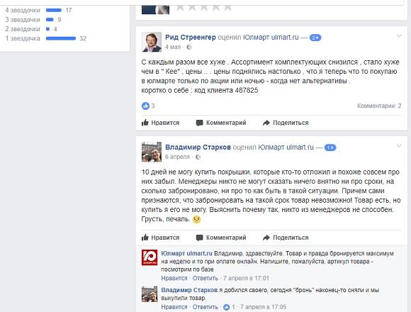 Отзывы в Facebook