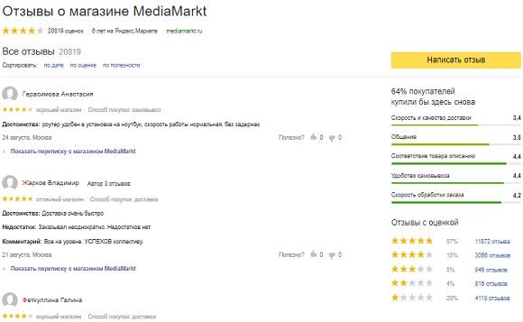 Отзывы на сайте Яндекс.Маркет