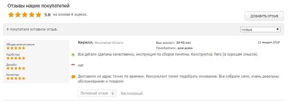 Отзывы о Мебель Виа на Яндекс.Маркете